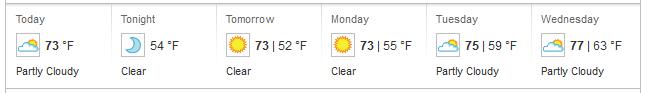 Miami Weather 02-02-13