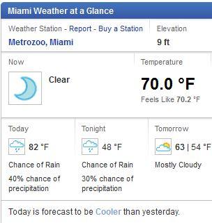 Miami Weather 01-06-14