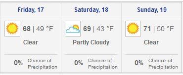 Miami Weather 01-15-14