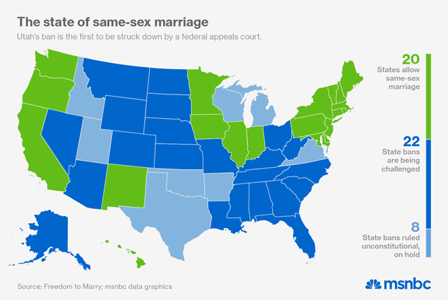 State of Same-Sex Marriage on 06-25-14