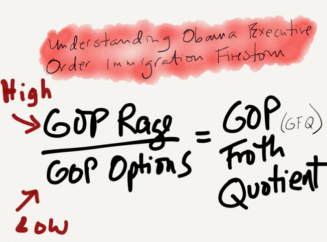 GOP Froth Quotient 11-21-14