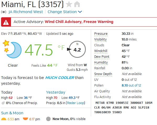 Miami Weather 02-19-15