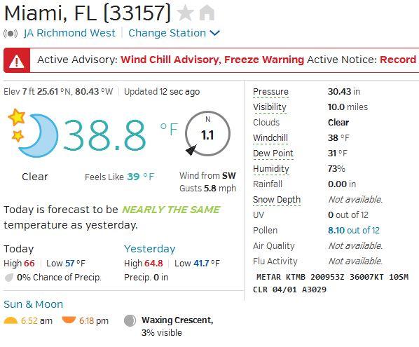 Miami Weather 02-20-15