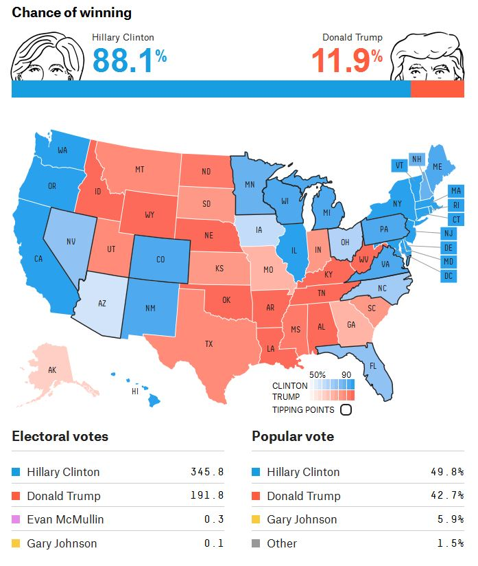 fivethirtyeight-pollsonly-10-18-16
