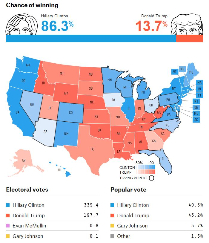 fivethirtyeight-pollsonly-10-25-16